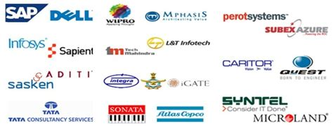 Bangalore Mba Placements by Reva Institute Of Science And Management Rism Bangalore
