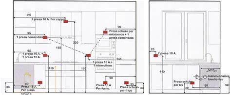 altezza cappa dal piano cottura luglio 2012 arredamento part 7