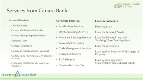 canara bank housing loan interest rates housing loans canara bank housing loan interest