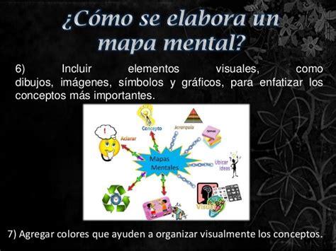 imagenes mentales definicion diapositivas de mapas mentales