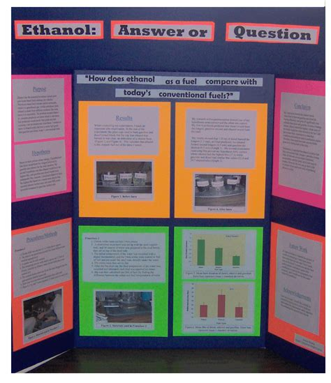 How To Set Up A Science Project Board New Calendar Science Fair Project Poster Board Ideas