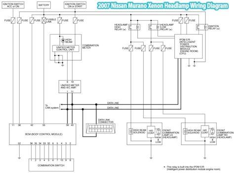 fasco blower motor wiring diagram ao smith motor wiring