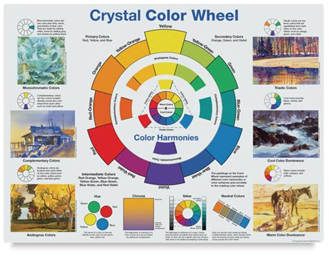 color posters productions color wheel poster blick materials