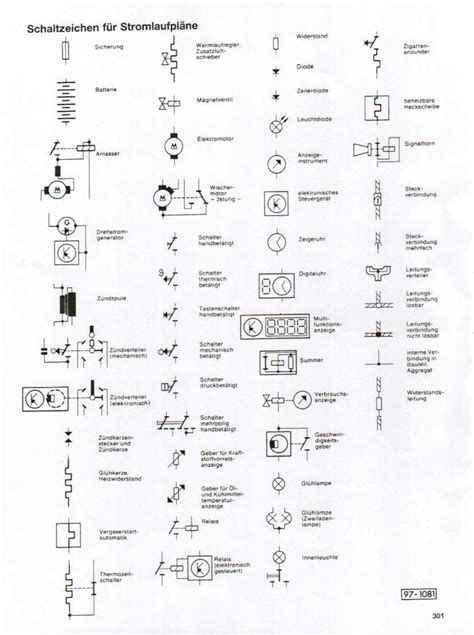 electrical wiring diagram symbols wiring diagram symbols uk periodic diagrams science