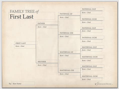 How To Make A Family Tree On Paper For - 6 tips to get started researching your family history