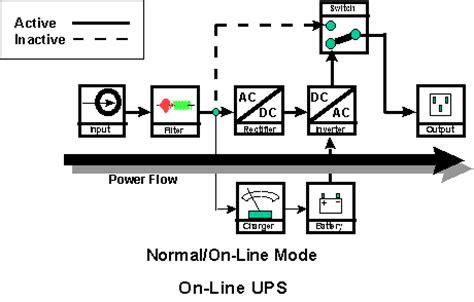 typical ups wiring diagram 28 images homage ups