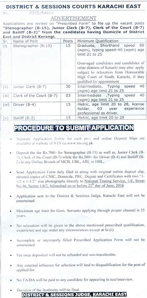 pattern paper nts district sessions courts karachi east jobs nts test 2018