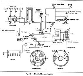mey ferguson 135 wiring diagram mf 202 wiring diagram wiring diagrams