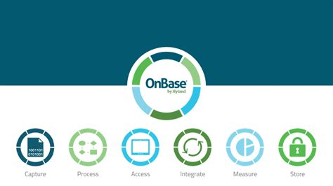 onbase workflow onbase by hyland wcl solution ecm software dms