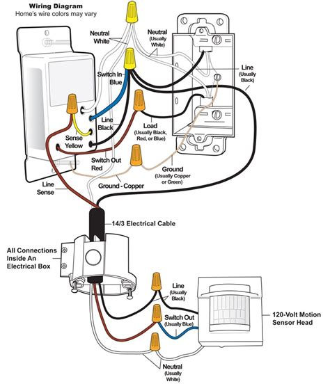lutron t wiring diagram wiring diagrams