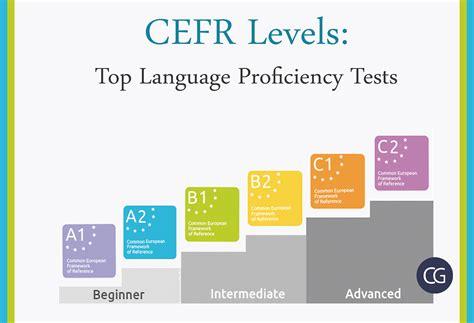 test lingue cefr levels top language proficiency tests recruiter s