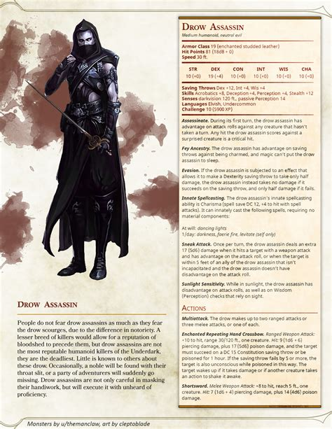 dd 3 5 template list homebrew material for 5e edition dungeons and dragons made