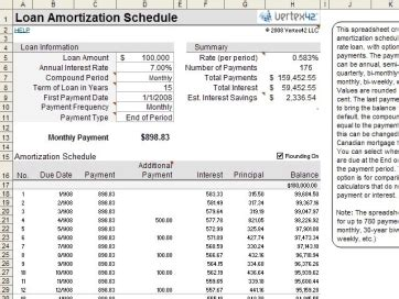 Credit Card Loan Formula Amortization Schedule For Excel Free And Software Reviews Cnet