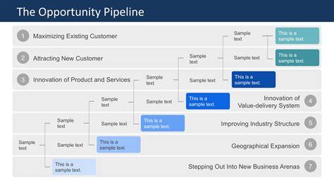 strategic plan powerpoint template data flow diagram template context diagram template