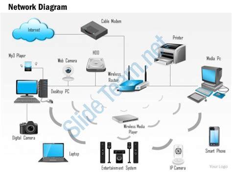 home wiring diagram ppt wiring diagram