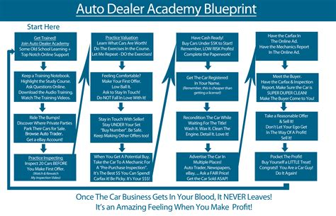 Cheap Car Dealers In Boise.Cheap Used Car Dealerships 2019