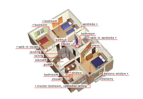 structure house house structure of a house main rooms second floor image visual dictionary