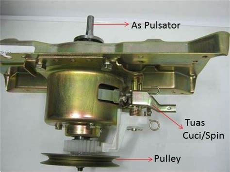 Spare Part Mesin Cuci Electrolux kerusakan spare part yang sering terjadi pada mesin cuci