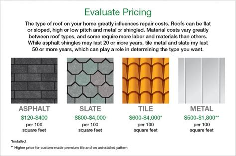tile roof cost per sq ft what is the average cost to replace a roof angie s list