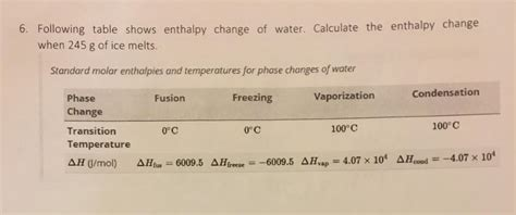 Following Table Shows Enthalpy Change Of Water Ca Enthalpy Change Table