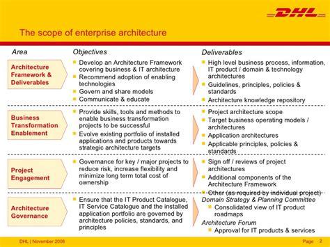 Information Technology Service Level Agreement Template dhl logistics enterprise architecture