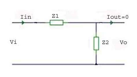 impedance of a capacitor in laplace domain help