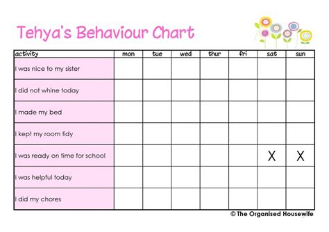 printable behavior charts for home free printable