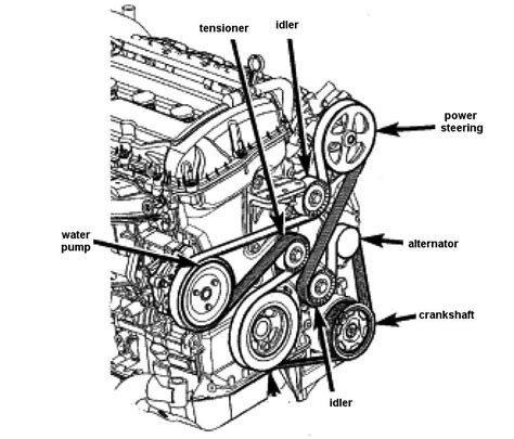 2004 dodge durango belt routing diagram 2004 free engine image for user manual