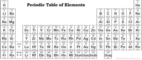 periodic table printable version printable periodic table of elements print free periodic