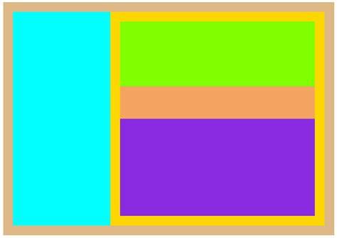 div website html dersleri web site tasarımında div kullanımı