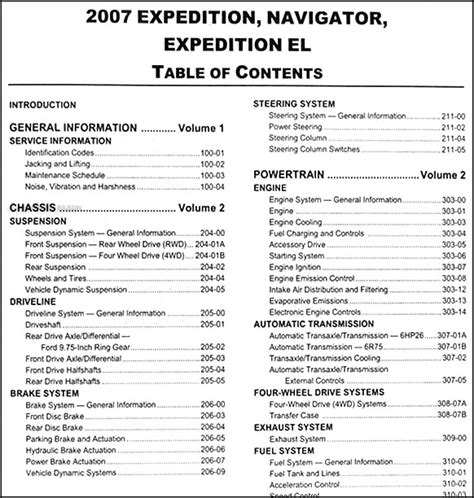 ford expedition 2007 2012 repair manual factory manual 2007 ford expedition repair manual for a free 2007 ford expedition repair manual for a free 2007