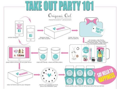 Host An Origami Owl - 17 best images about origami owl on wedding