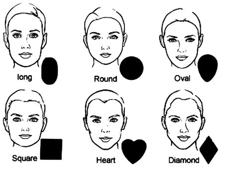 types of faces shapes women haircuts for each face shape boldbarber com