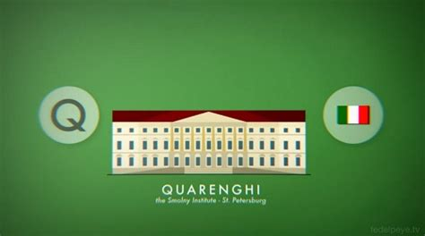 notable architects animated of notable architects and their buildings