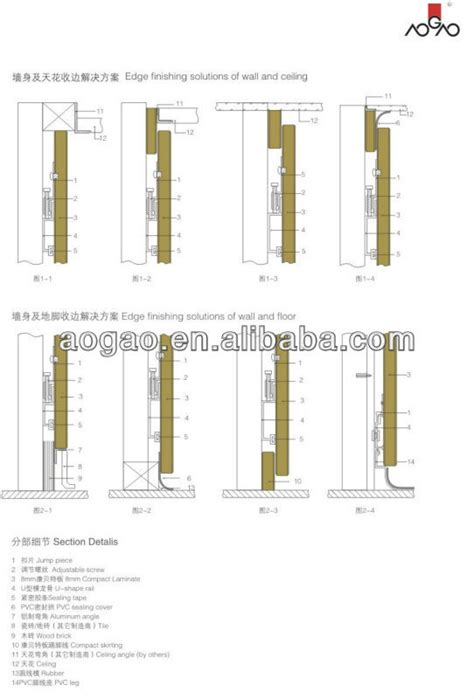 Modern Kitchen Cabinet Manufacturers by Decorative Interior Wall Cladding Panel Accessory Buy