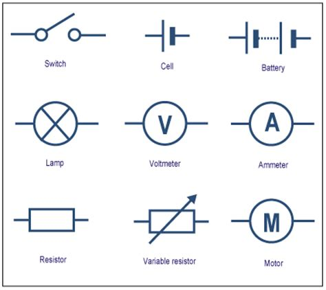 symbols of a circuit acg3 s