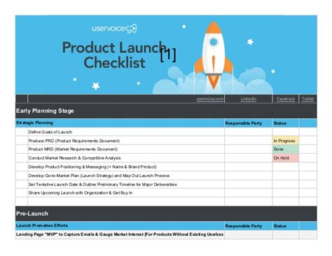 product launch checklist template 28 images 7 best