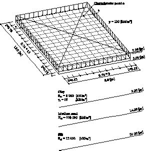 design applications of raft foundations exle 10 flexible foundation and rigid raft on layered