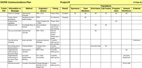 project communication matrix template project team communication plan pacq co