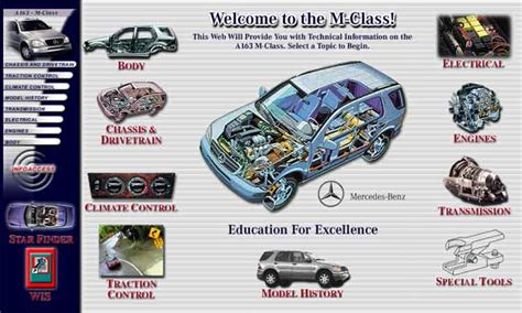 motor repair manual 2001 mercedes benz e class head up display intro m class usa w163 service workshop manual and other manuals