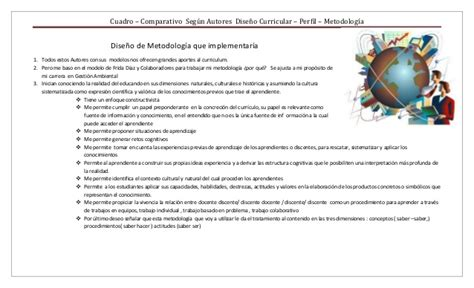 Modelo Curricular Segun Modelos Curricular Seg 250 N Autores Metodolog 237 A