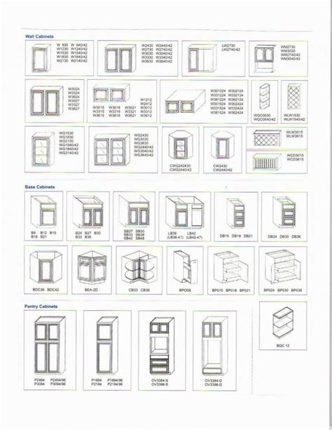 Ikea Kitchen Cabinet Sizes Ikea Kitchen Cabi Dimensions Ikea Cabis Magnificent Ikea Kitchen Cabinet Dimensions In Cabinet