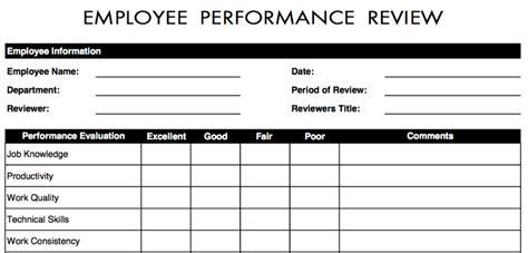 Staff Ranking Template 1 3o2fxf1fcjnyccvgyjima Templates Collections Staff Ranking Template