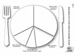 Healthy Plate Template by Lose Weight Programs Free Healthy Plate Worksheet