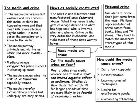 Crime As A Social Problem Essays by Crime Social Construct Essay