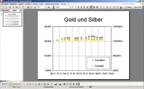 diagramm erstellen excel 2010 zwei y achsen powerpoint tipp 1 diagramm mit zwei y achsen erstellen