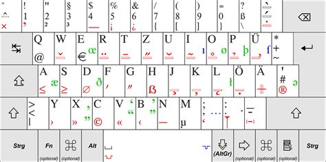 Layout Keyboard German | german keyboard layout wikipedia