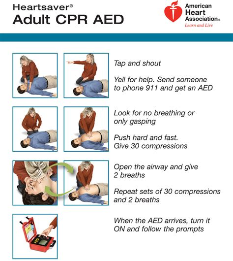 free association methods and process books cpr this and that medicine