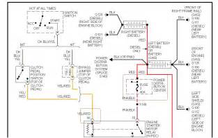 Dodge Ram Starter Wiring Diagram 1997 Dodge Ram 1500 4x4 88 000 Mi Problem Wont Start With