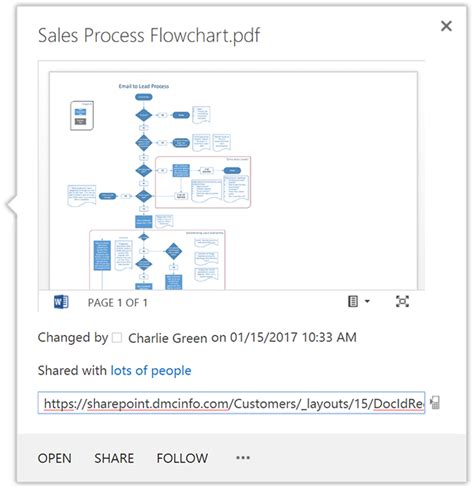 sharepoint document management workflow sharepoint dmc inc